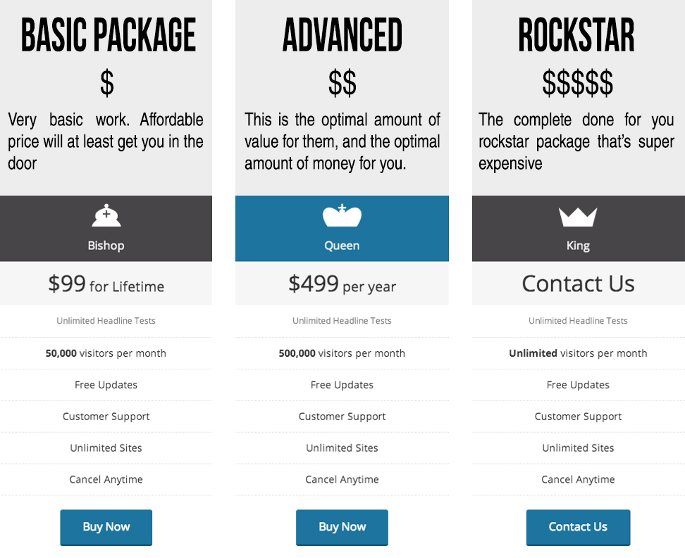 Three Tier Pricing Strategy